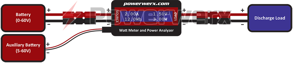 WattMeter Diagram2 powerwerx watt meter, dc inline power analyzer, 45a continuous, 12 watt meter wiring diagram at crackthecode.co
